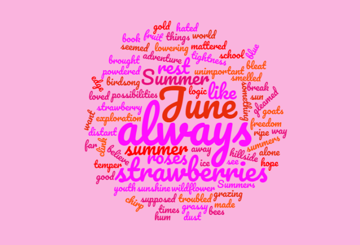 June Word Cloud
