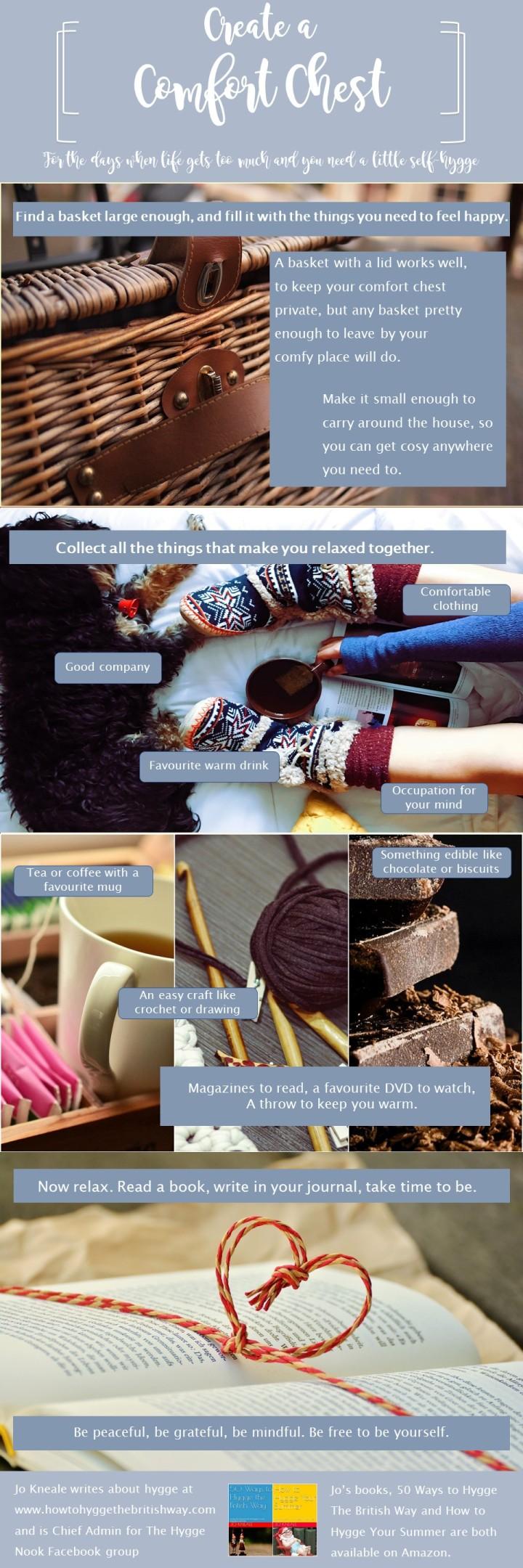 Create a Comfort Basket Infographic.jpg