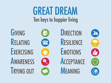 Great Dream Happiness