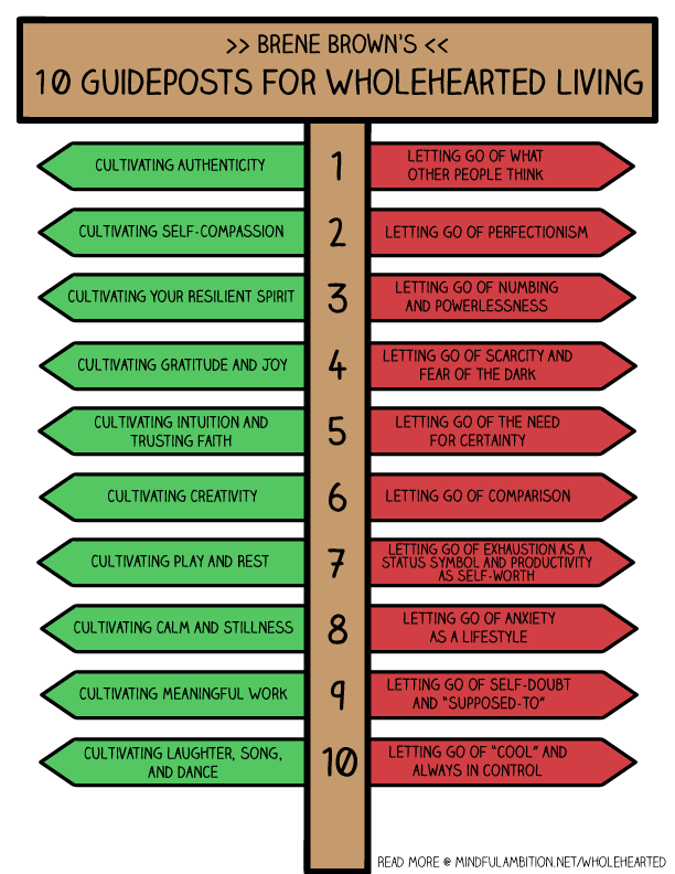 10 signposts for wholehearted living